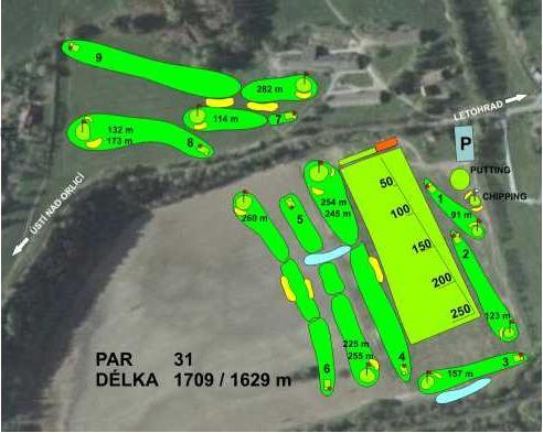 Plán hřiště